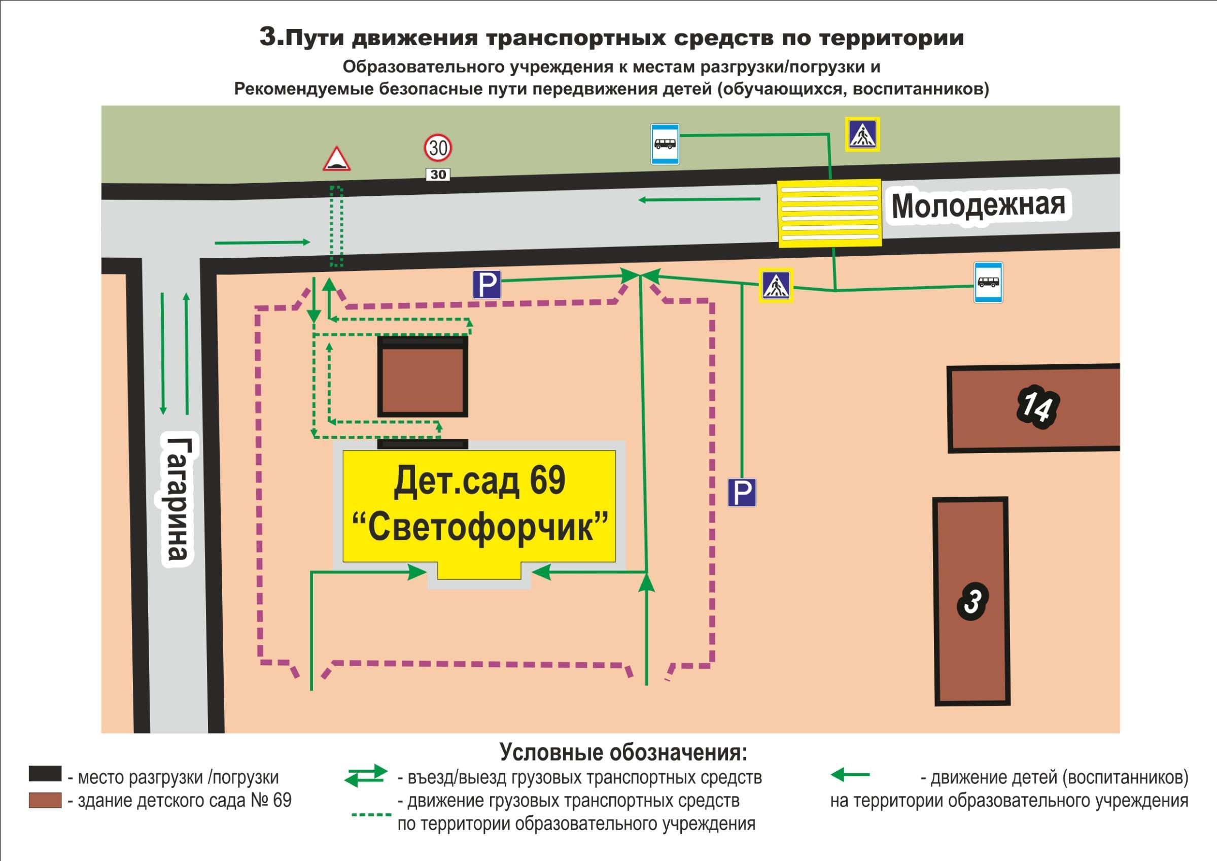 Схема установки транспортных средств